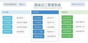 服装加工生产管理系统