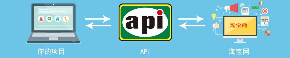 淘宝百川爱淘宝API配合阿里妈妈淘点金组件生成带推广的商品购买链接的流程